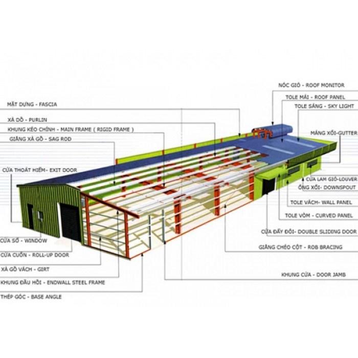 Nhà thép tiền chế – Mái tôn nhà xưởng
